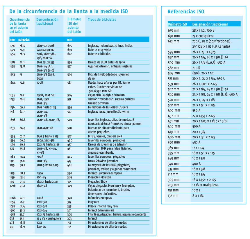 208-especialistas-2