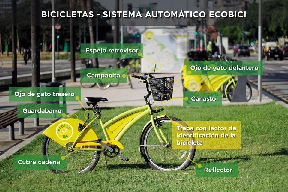 Bicicletas-del-sistema-automático
