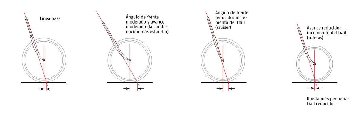 medidas-del-frente-2