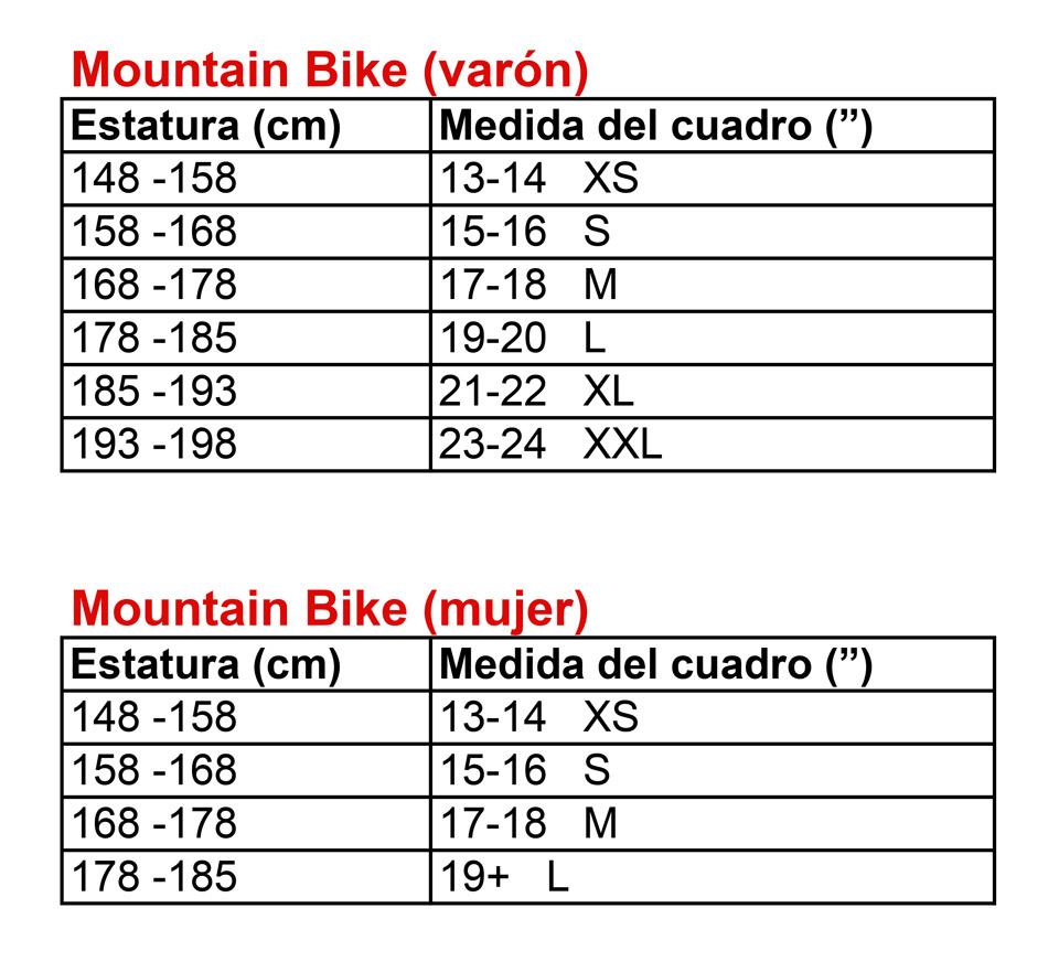 C mo calcular la talla de mi bici for Cuadros a medida